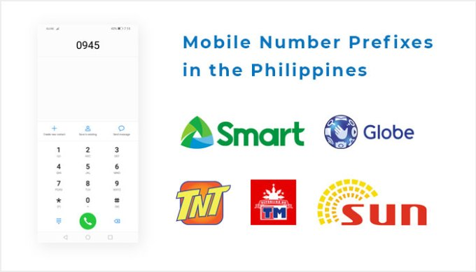 List of Mobile Network Prefixes in the Philippines