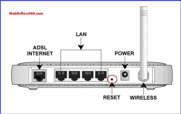 Asus Router Reset