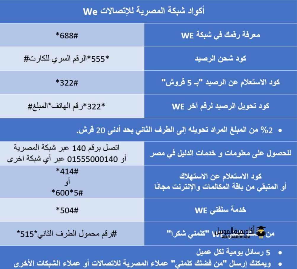 اكواد We جميع اكواد شبكة We الجديدة أكاديميه الموبايل