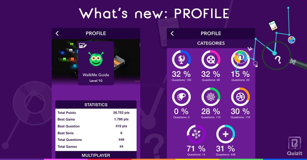 Quizit. What's new: Profile.