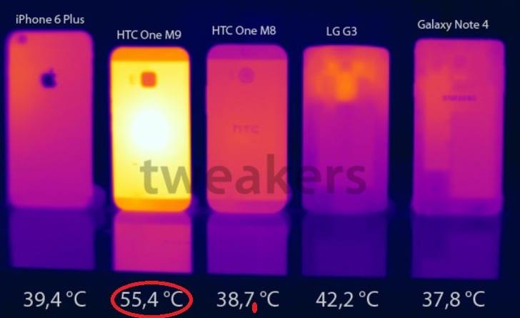 W smartfonie HTC One M9 zdiagnozowano poważną wadę konstrukcyjną