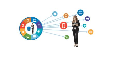 Jak zabezpieczać dane klientów zgodnie z RODO?