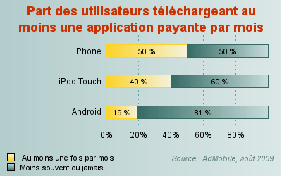 200911-mobile-app-use03