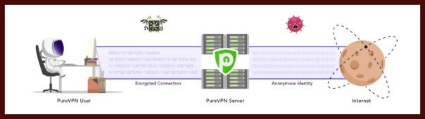 So funktioniert ein VPN