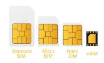 Verschiedene Arten von SIM Karten