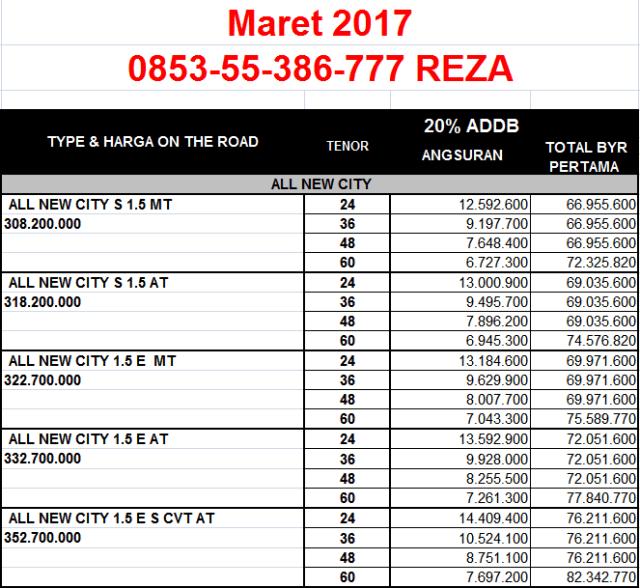 City Maret 2017 ADDB se angsuran cicilan bulan CRV daftar 10 juta spesifikasi dealer HRVringan pekanbaru rendah mobil kredit WRV promo 2 paket otr tanpa DP turbo riau harga honda murah