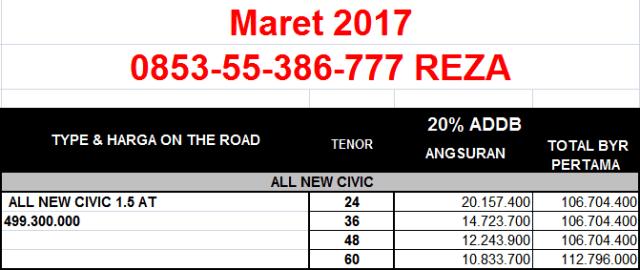 Civic Maret 2017 ADDB se otr DP turbo riau WRV promo 2 paket harga honda rendah mobil kredit murah HRV angsuran cicilan bulan CRV daftar 10 juta spesifikasi dealer WRV ringan pekanbaru