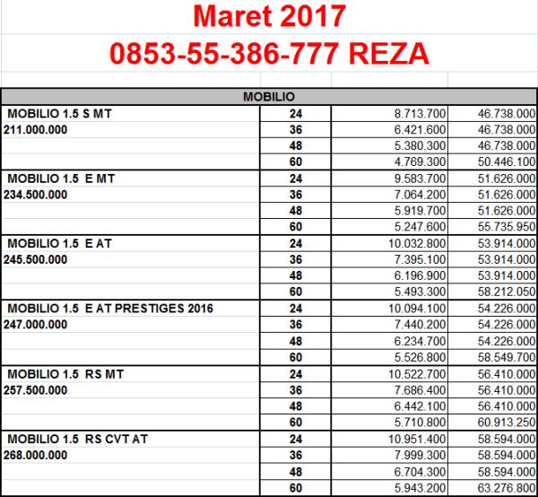 Mobilio Maret 2017 ringan otr jual murah rendah tanpa paket simulasi DP HRV BRV kredit mobil honda dealer CRV brio daftar harga WRV promo pekanbaru riau angsuran cicilan diskon