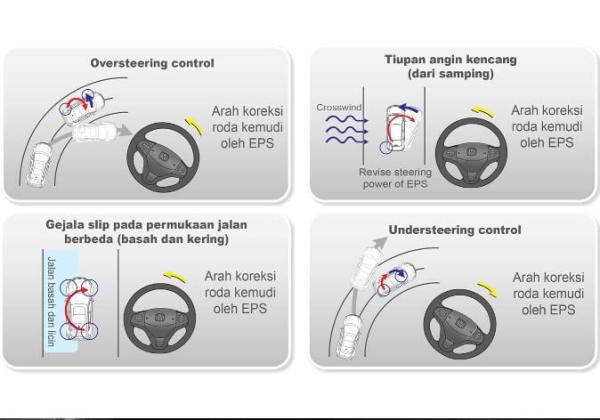 Promo 2019 natal akhir tahun cicilan oktober soekarno hatta Brio Mobilio HRV CRV Paket daftar harga dealer servis Mobil Honda DP Murah service Pekanbaru Riau desember Angsuran november murah