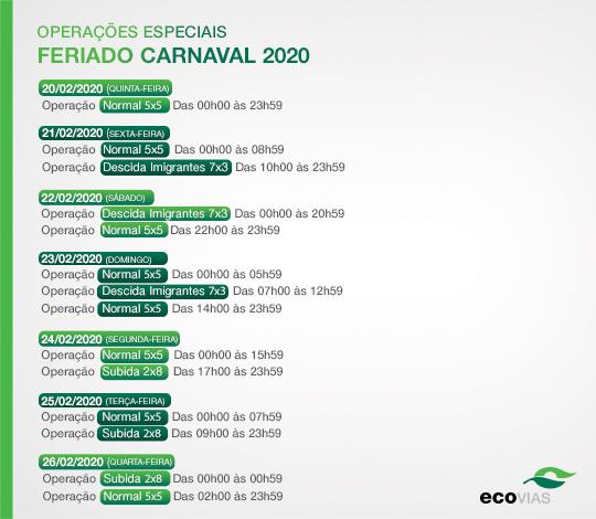 Operação Ecovias Carnaval