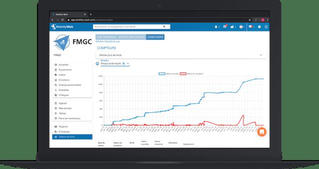 gmao analyse indicateurs maintenance