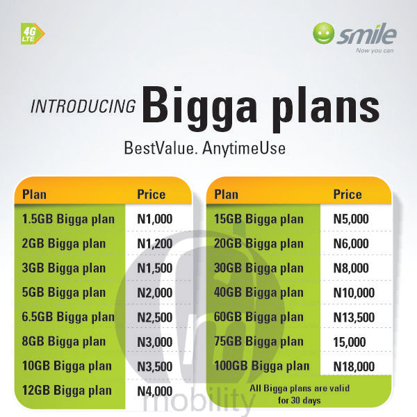 full list of Smile BIGGA plans
