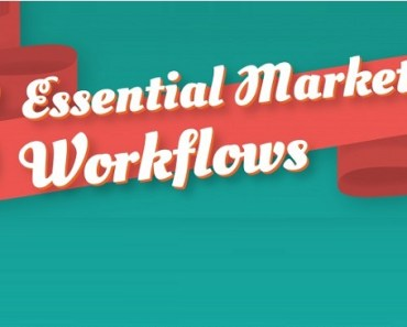 marketing workflow