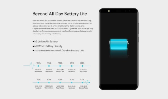 leagoo m9 beyond all day battery life