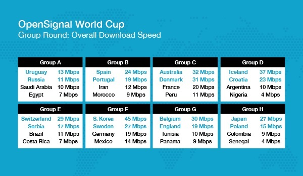 Open signal world cup graphic mobilityarena