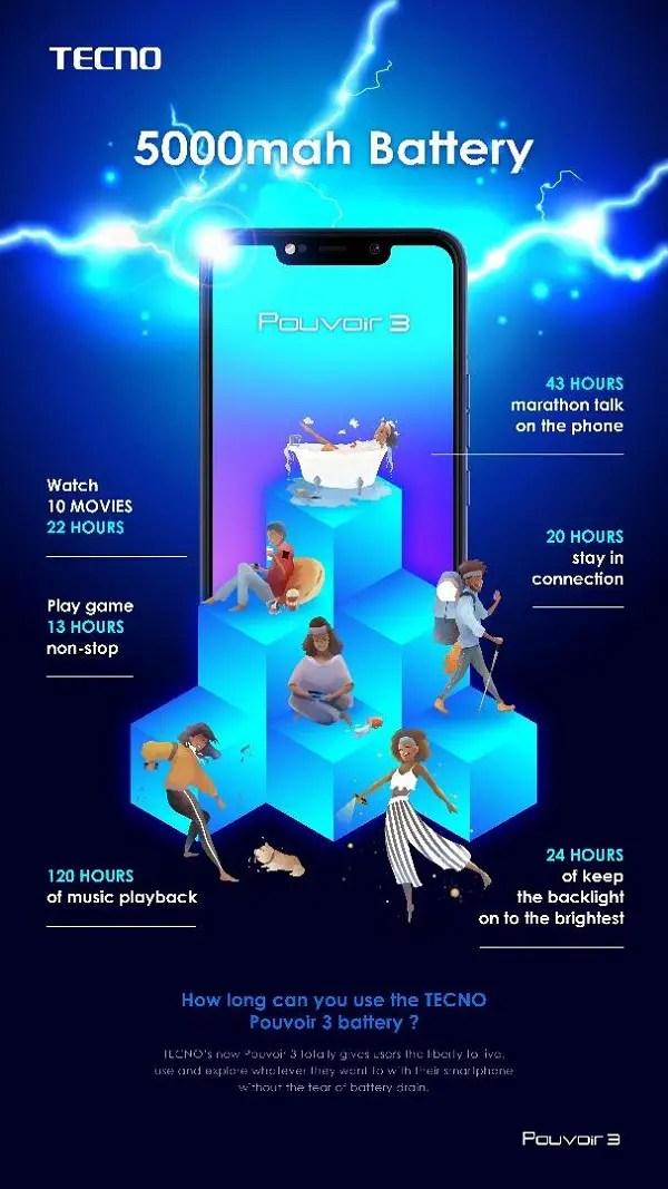 5000 mAh big battery tecno pouvoir 3