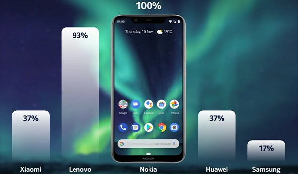nokia phones lead in software and security updates