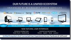 WindowsEcosystem