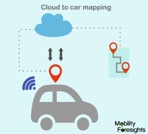 Is cloud to car mapping the ultimate solution?