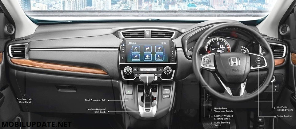 Desain Interior All New Honda CR-V