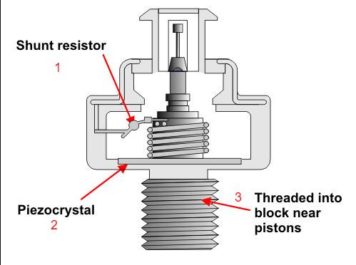 Fungsi Knock Sensor dan Cara Kerjanya Pada Mesin Mobil