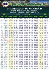 jadwal imsakiyah 1437 H madiun jatim