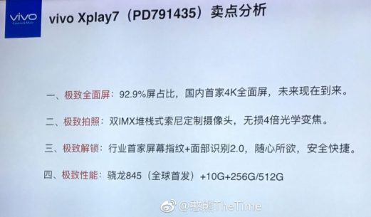 Vivo Xplay 7 specs leak