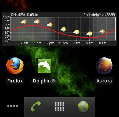 Aix Weather Widget