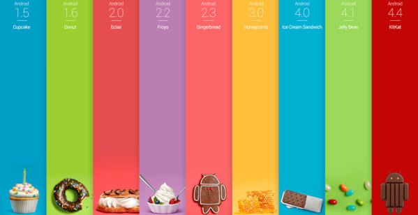 Android 4.4 KitKat – co nowego?