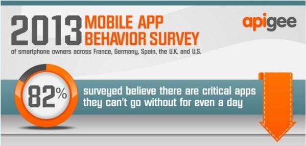 Jak używamy aplikacji mobilnych? [infografika]