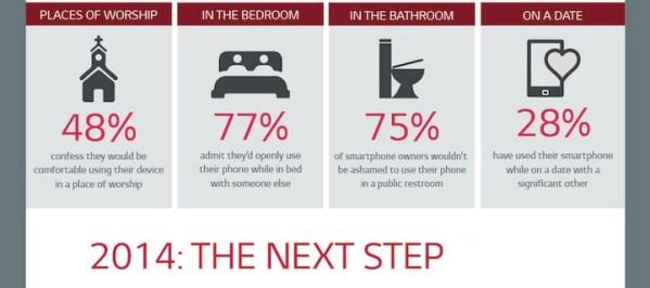 Infografika od LG o historii i przyszłości smartfonów