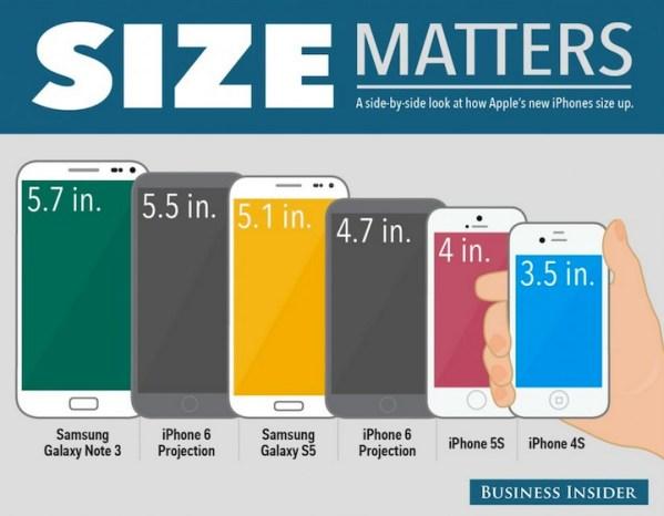 Jak będzie wyglądał iPhone 6 przy Samsungu?