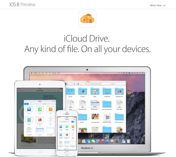 iCloudDrive w iOS 8