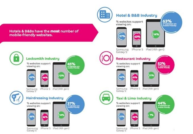 Firmy - strony mobilne
