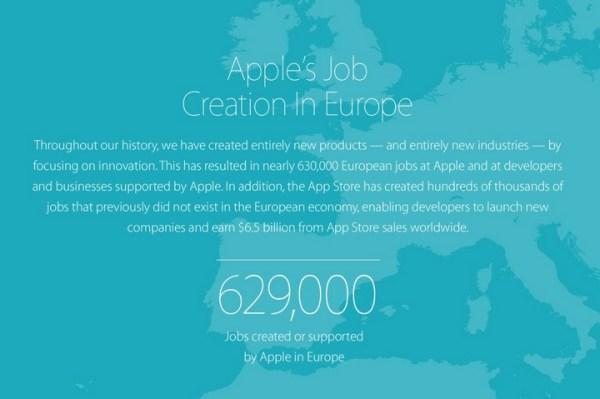 Dzięki Apple jest 629 tys. miejsc pracy w Europie