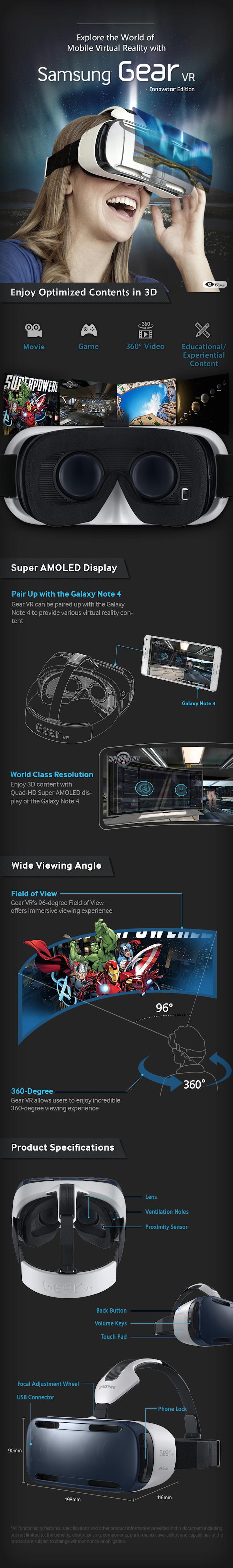Samsung Gear VR - infografika