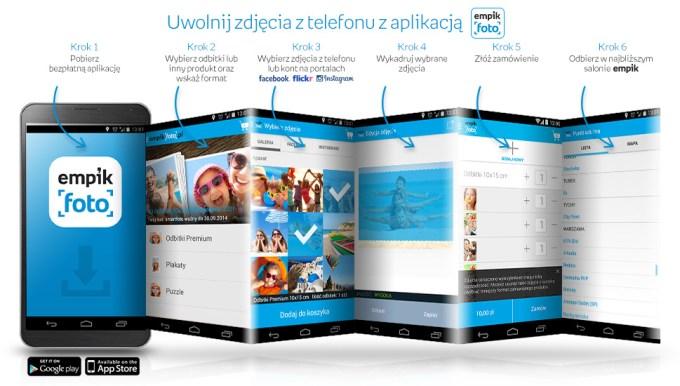 Jak wywołać zdjęcia przez aplikację mobilną EmpikFoto?