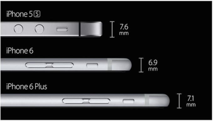Grubość iPhone'a 6
