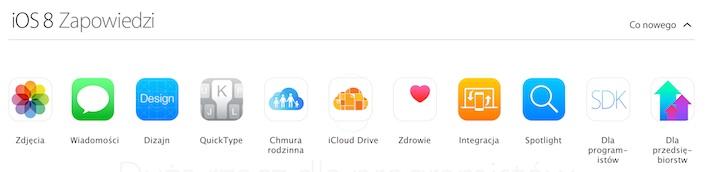 Zmiany iOS 8