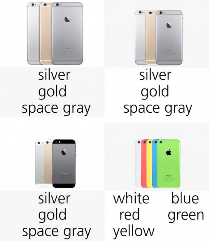 Kolory: iPhone 6 Pus, 6 , 5s, 5c