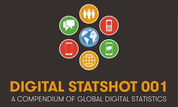 Cyfrowy świat w liczbach (październik 2014)