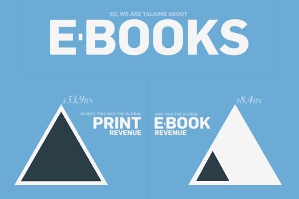 E-booki w liczbach