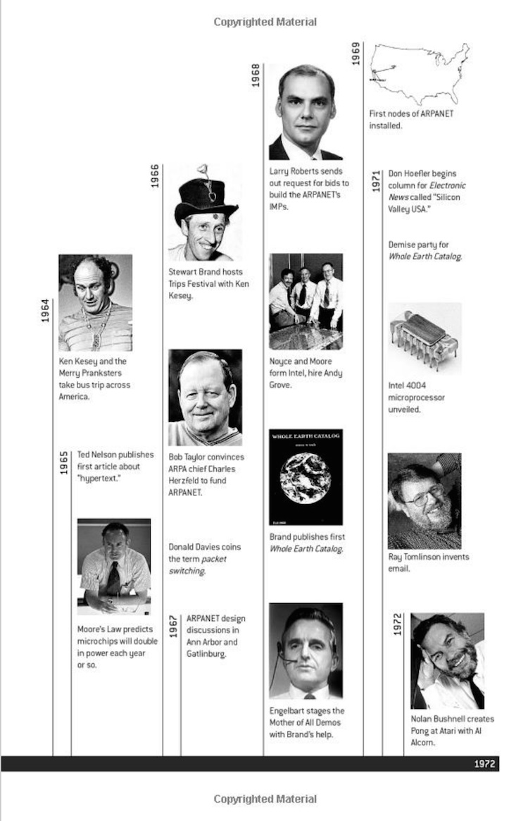 Fragment książki The Innovators Waltera Isaacsona