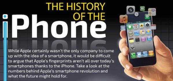 Wczesne lata smartfonów i powstanie iPhone'a