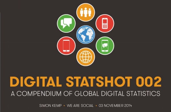 Jest już ponad 3 mld internautów na świecie!