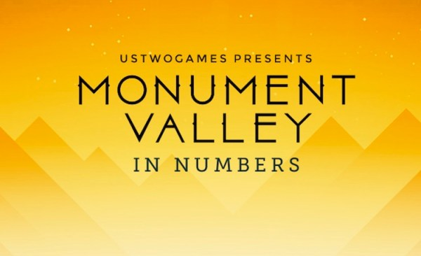 """Popularna gra """"Monument Valley"""" w liczbach"""