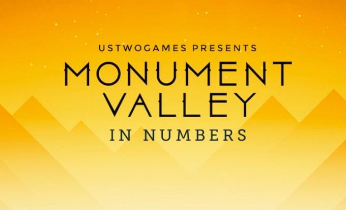 Monument Valley w liczbach