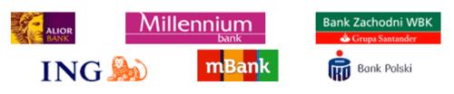 Banki oferujące usługę BLIK