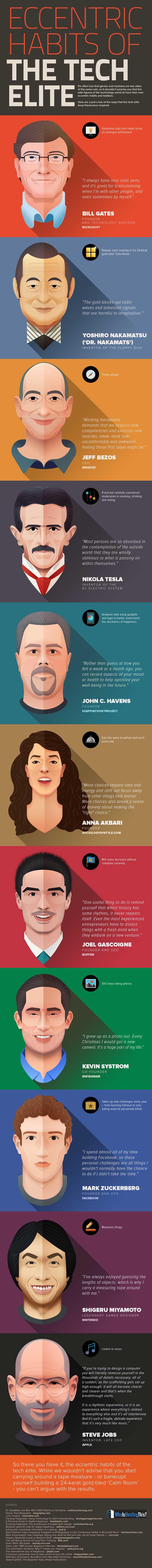 Dziwactwa znanych ludzi ze świata technologii - infografika