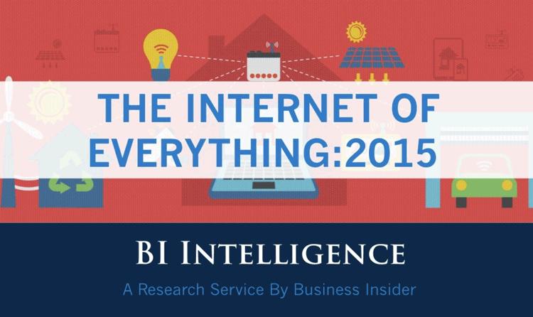 Internet of Everything: 2015